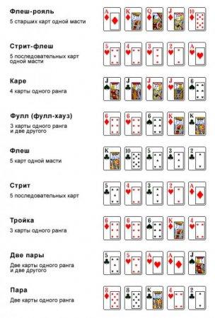 World Series Of Poker Holdem Legend