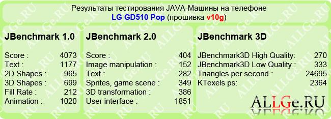 Тестирование быстродействия сенсорных телефонов LG (От Java-машины до Java-самоката)