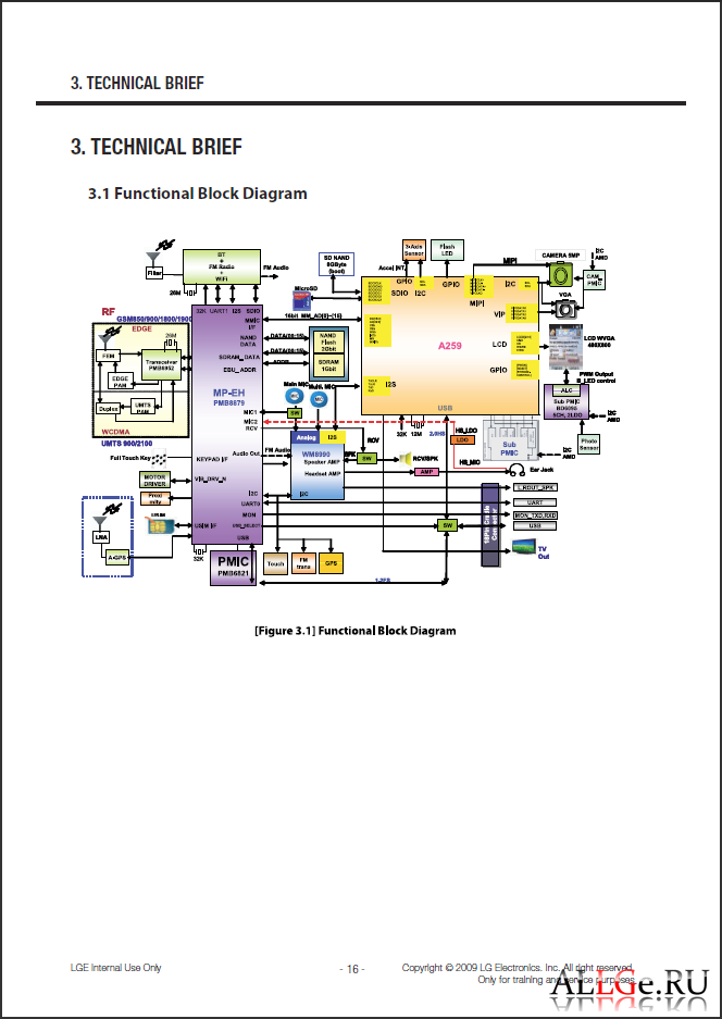 lg e400 schematic diagram circuit and schematics diagram. Black Bedroom Furniture Sets. Home Design Ideas
