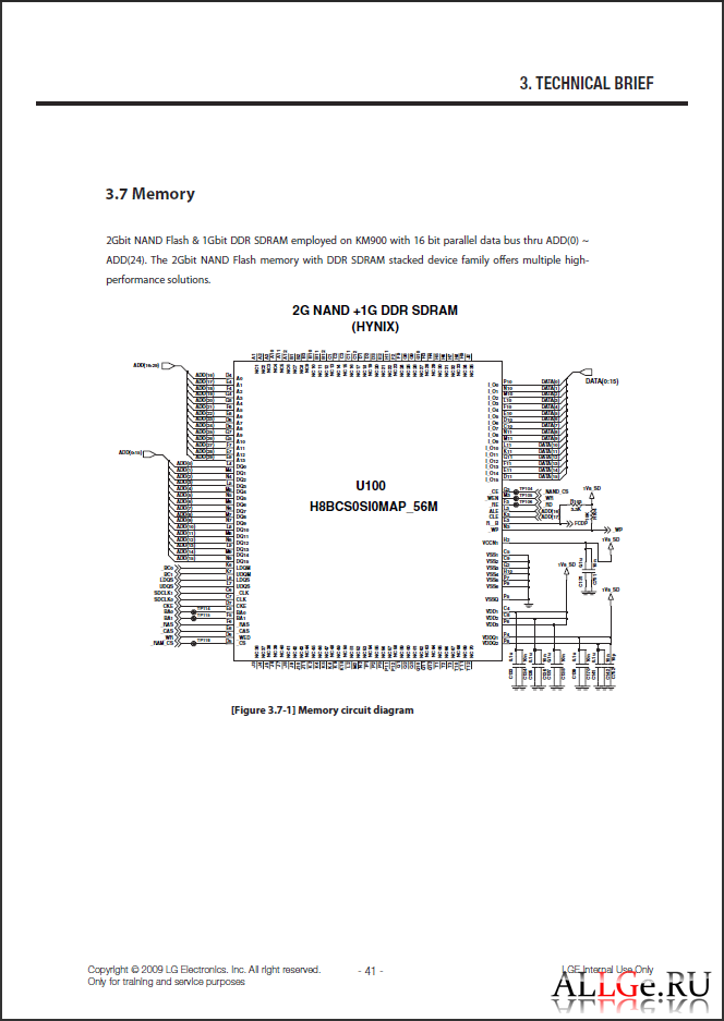Service Manual KM900.