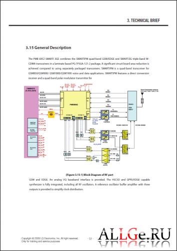 Сервисное руководство LG KM900 - Service Manual KM900