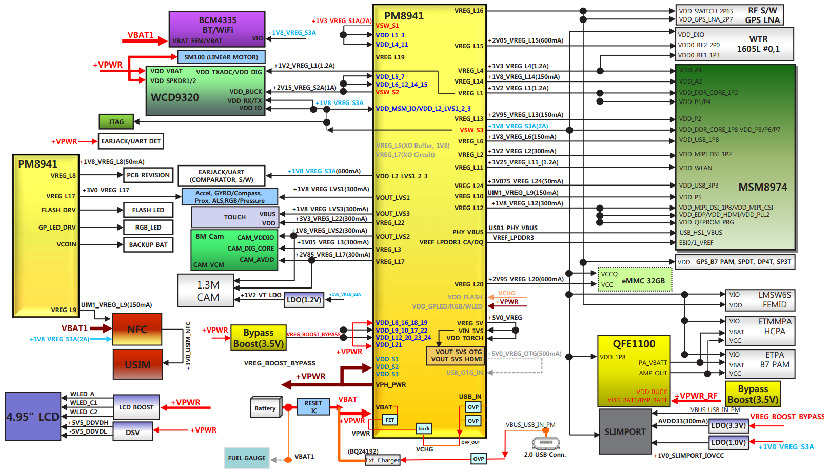 nexus 5 schematic the wiring diagram nexus 5 schematic vidim wiring diagram schematic