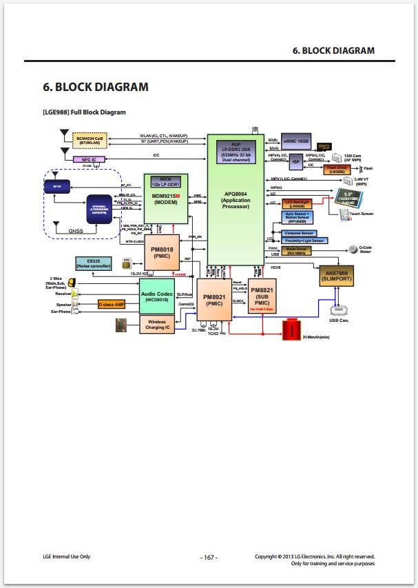 Сервисное Руководство LG E988