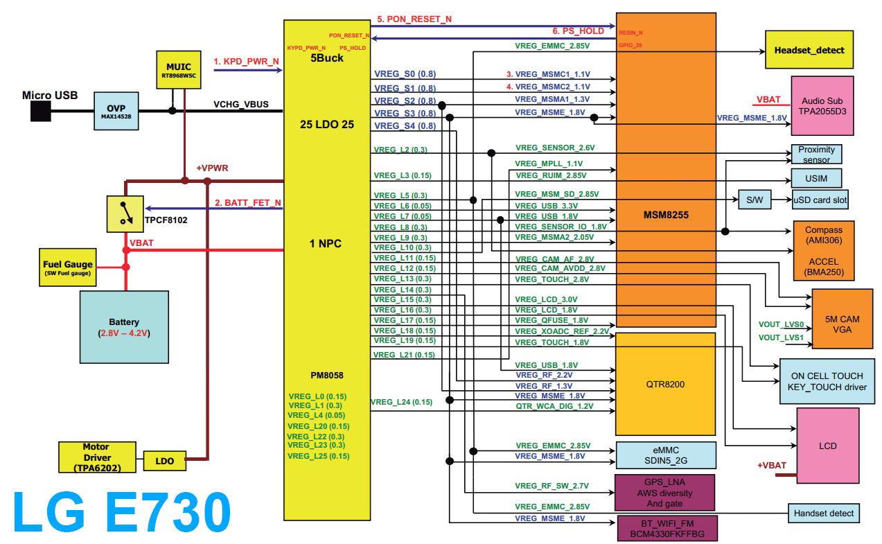 Lg optimus sol e730 инструкция