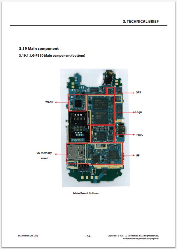 Сервисное Руководство LG P350