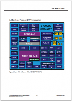 Сервисное Руководство LG GM360i Viewty Snap