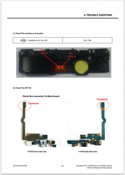 Сервисное Руководство LG P765 Optimus L9