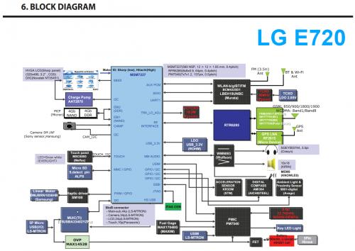 Сервисное Руководство LG E720 Optimus Chic