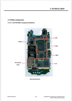 Сервисное Руководство LG P350 Optimus Me