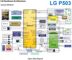 Сервисное Руководство LG P503 LG OPTIMUS ONE with Google