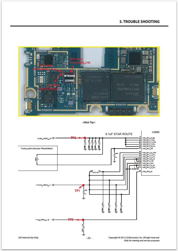 Сервисное Руководство LG D320